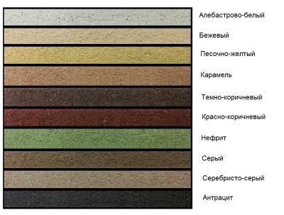 Цветной шовный раствор